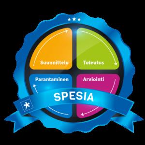 Spesian laatuympyrä: suunnittelu, toteutus, arviointi, parantaminen ja tästä uudelleen suunnitteluun.